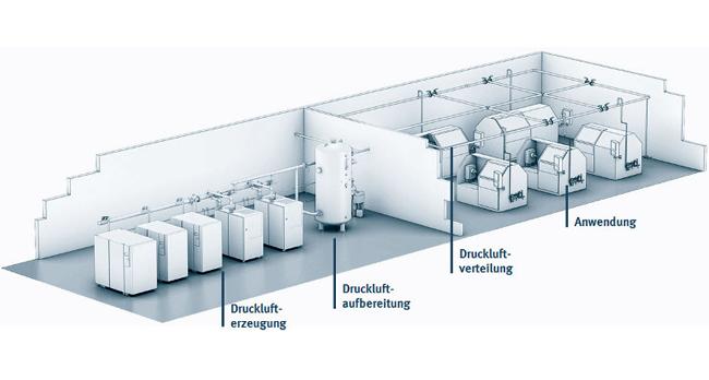 festo-system-approach-pneumatic-system65x35.jpg
