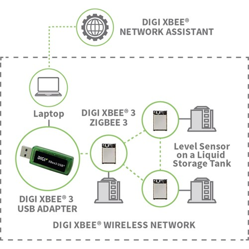 Digi XBee Network Assistant