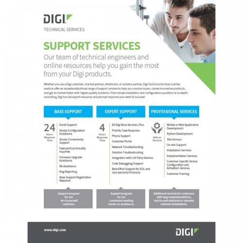 EXPERT SUPPORT SERVICES