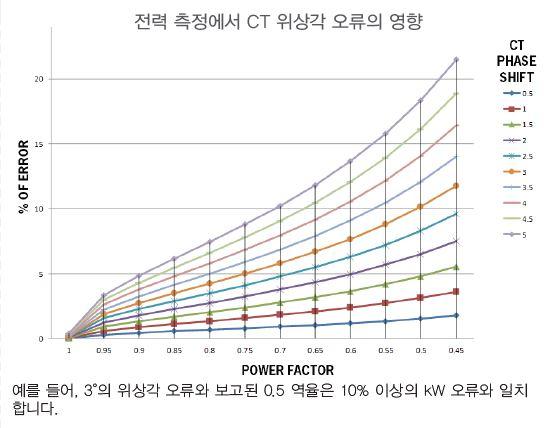 %EC%BA%A1%EC%B2%981.JPG